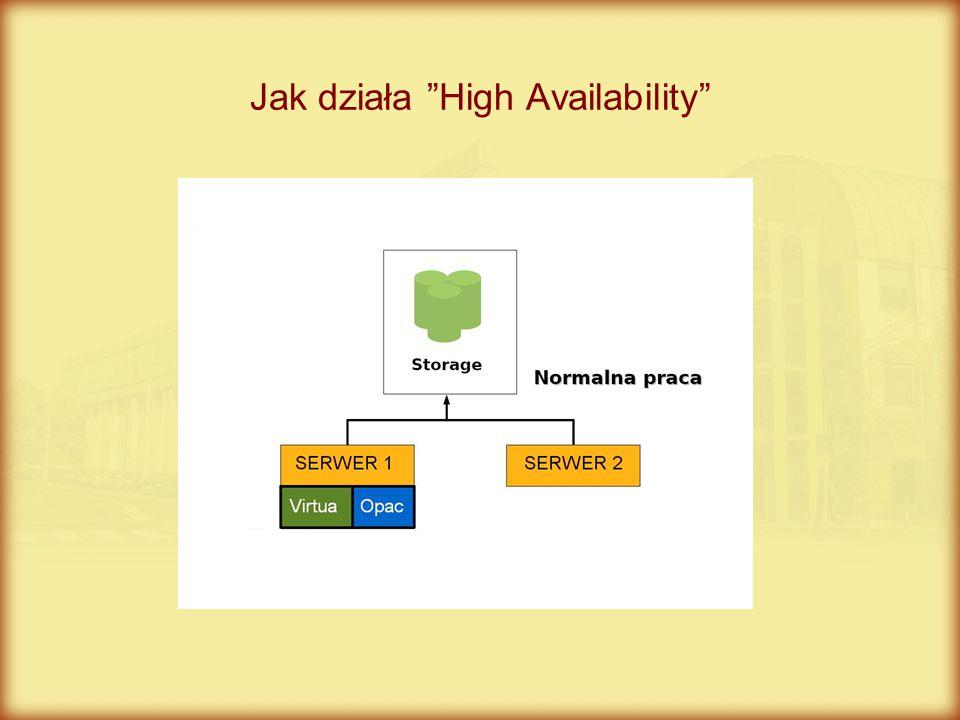 """Jak działa """"High Availability"""""""