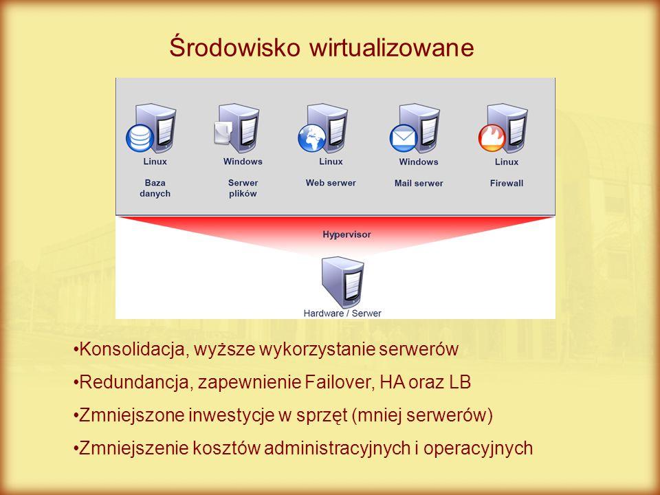 Środowisko wirtualizowane Konsolidacja, wyższe wykorzystanie serwerów Redundancja, zapewnienie Failover, HA oraz LB Zmniejszone inwestycje w sprzęt (m