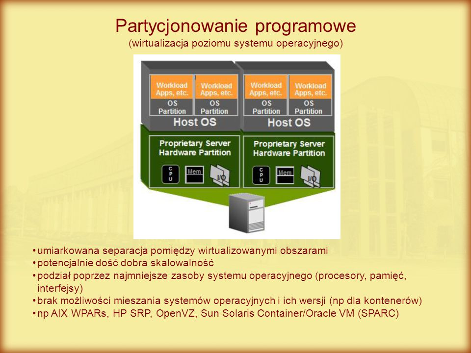 Partycjonowanie programowe (wirtualizacja poziomu systemu operacyjnego) umiarkowana separacja pomiędzy wirtualizowanymi obszarami potencjalnie dość do