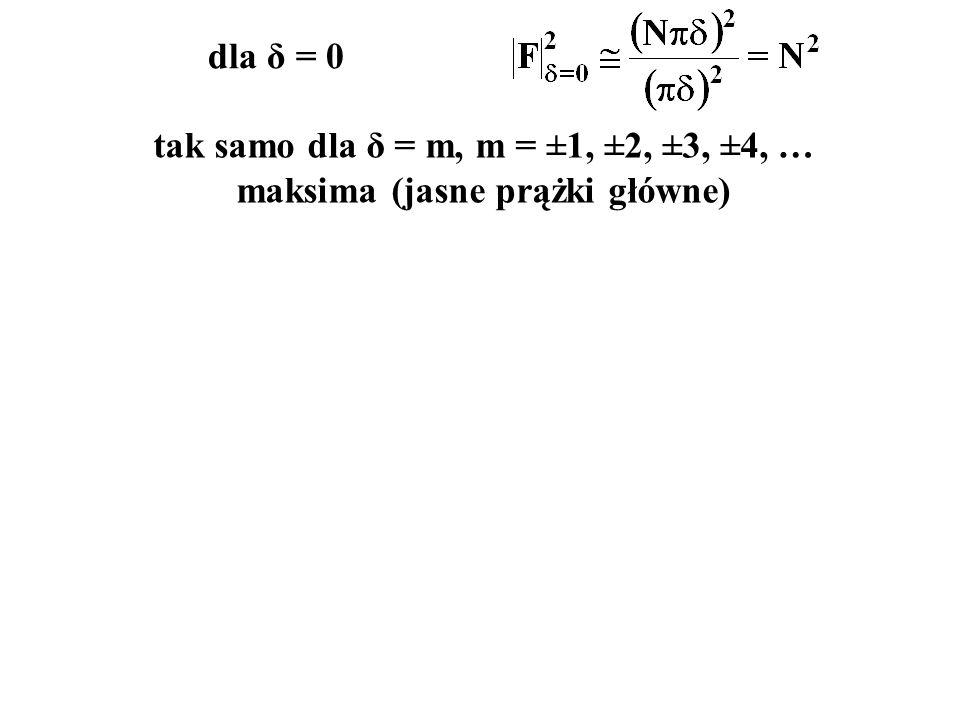 tak samo dla δ = m, m = ±1, ±2, ±3, ±4, … maksima (jasne prążki główne)