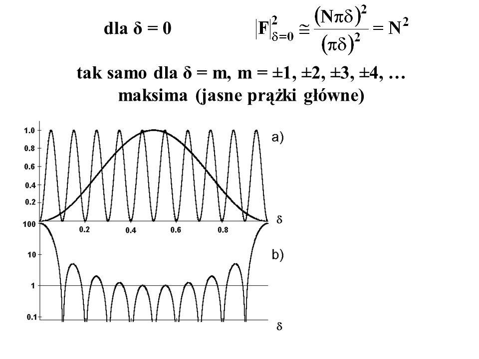 dla δ = 0 tak samo dla δ = m, m = ±1, ±2, ±3, ±4, … maksima (jasne prążki główne)