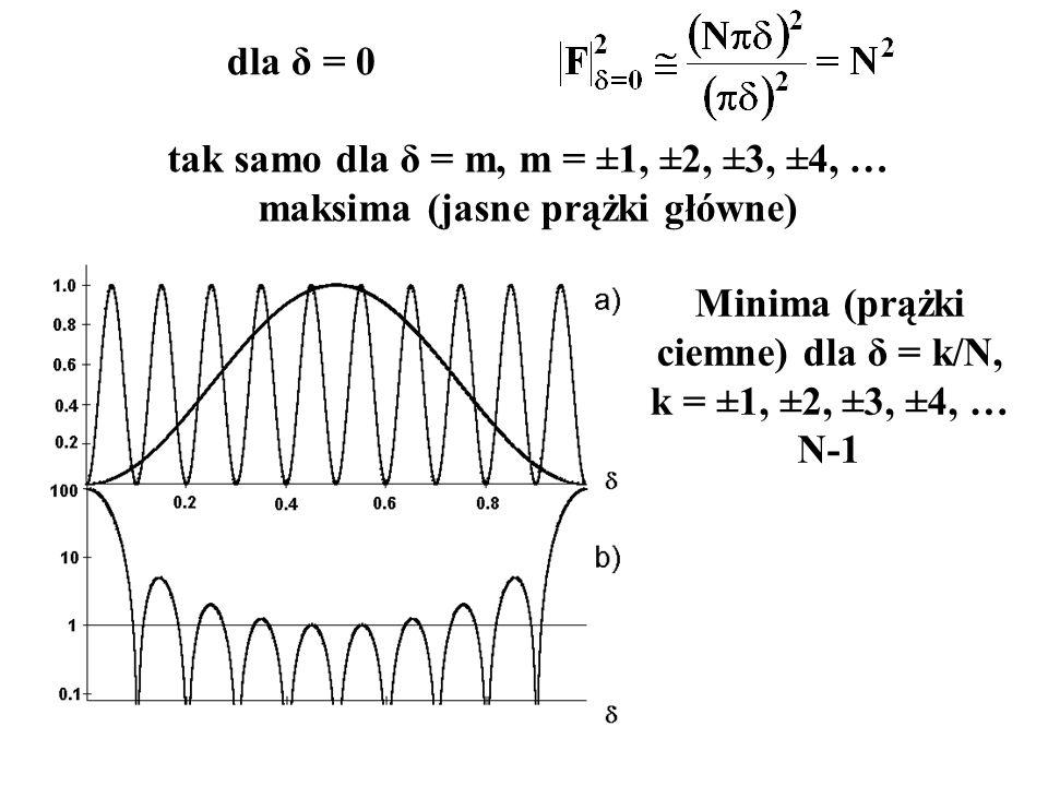 dla δ = 0 tak samo dla δ = m, m = ±1, ±2, ±3, ±4, … maksima (jasne prążki główne) Minima (prążki ciemne) dla δ = k/N, k = ±1, ±2, ±3, ±4, … N-1