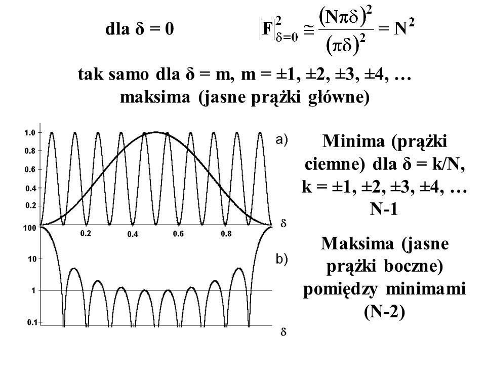 dla δ = 0 tak samo dla δ = m, m = ±1, ±2, ±3, ±4, … maksima (jasne prążki główne) Minima (prążki ciemne) dla δ = k/N, k = ±1, ±2, ±3, ±4, … N-1 Maksima (jasne prążki boczne) pomiędzy minimami (N-2)