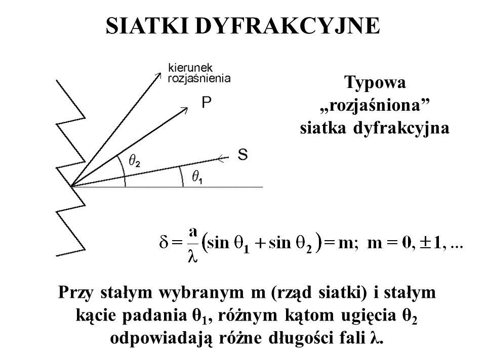 """SIATKI DYFRAKCYJNE Typowa """"rozjaśniona siatka dyfrakcyjna Przy stałym wybranym m (rząd siatki) i stałym kącie padania θ 1, różnym kątom ugięcia θ 2 odpowiadają różne długości fali λ."""