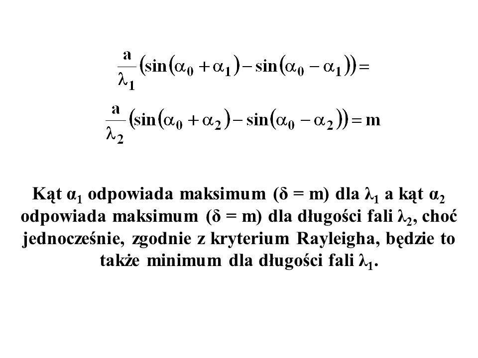 Kąt α 1 odpowiada maksimum (δ = m) dla λ 1 a kąt α 2 odpowiada maksimum (δ = m) dla długości fali λ 2, choć jednocześnie, zgodnie z kryterium Rayleigh