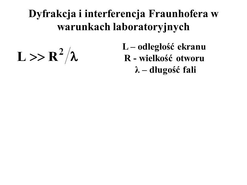 Dyfrakcja i interferencja Fraunhofera w warunkach laboratoryjnych Dla R = 1 cm, λ = 500 nm, L ~ 2 km L – odległość ekranu R - wielkość otworu λ – długość fali Dla R = 1 mm, λ = 500 nm, L ~ 20 m