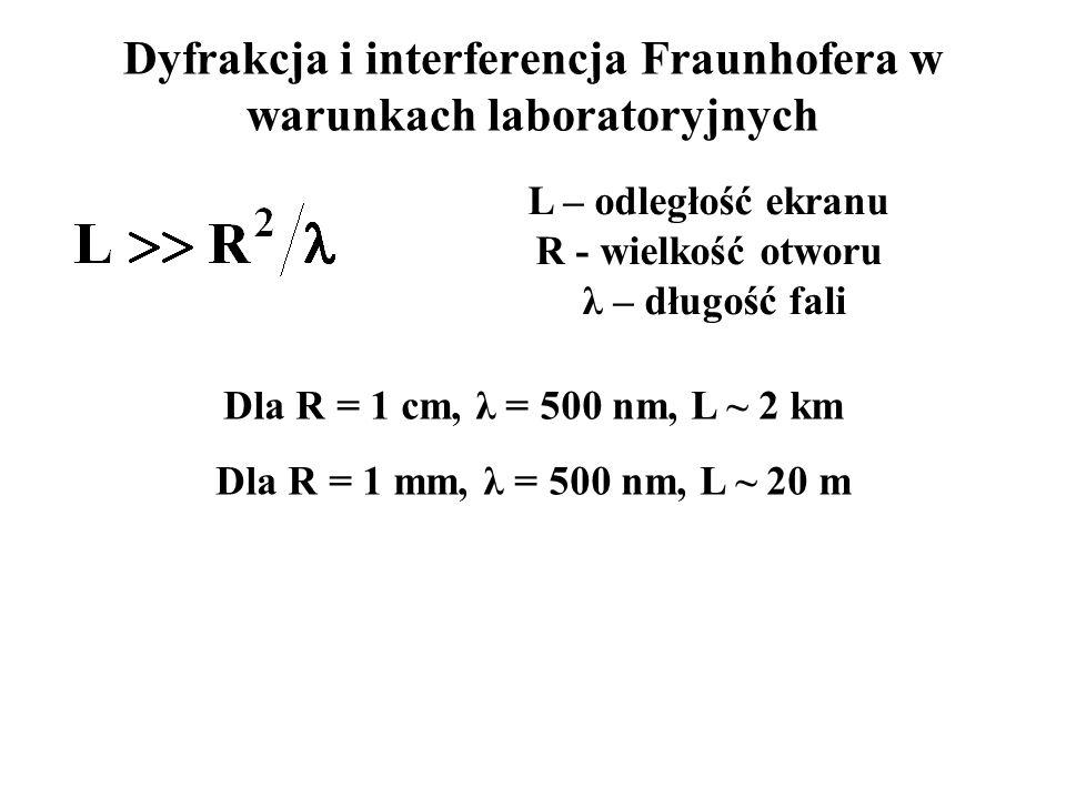 Dyfrakcja i interferencja Fraunhofera w warunkach laboratoryjnych Dla R = 1 cm, λ = 500 nm, L ~ 2 km L – odległość ekranu R - wielkość otworu λ – dług