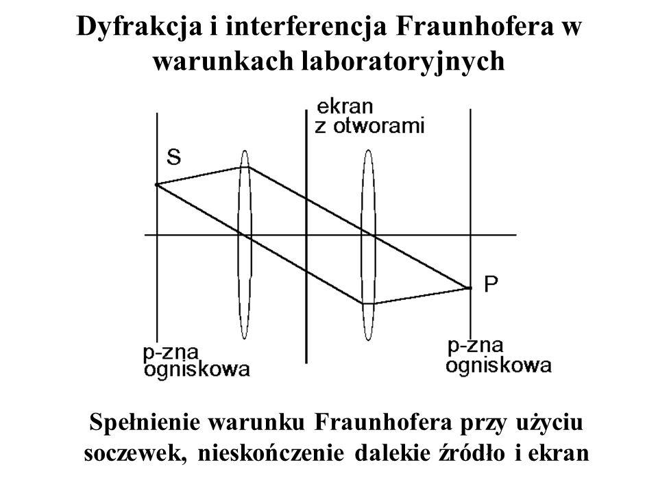 Dyfrakcja i interferencja Fraunhofera w warunkach laboratoryjnych Spełnienie warunku Fraunhofera przy użyciu soczewek, nieskończenie dalekie źródło i ekran