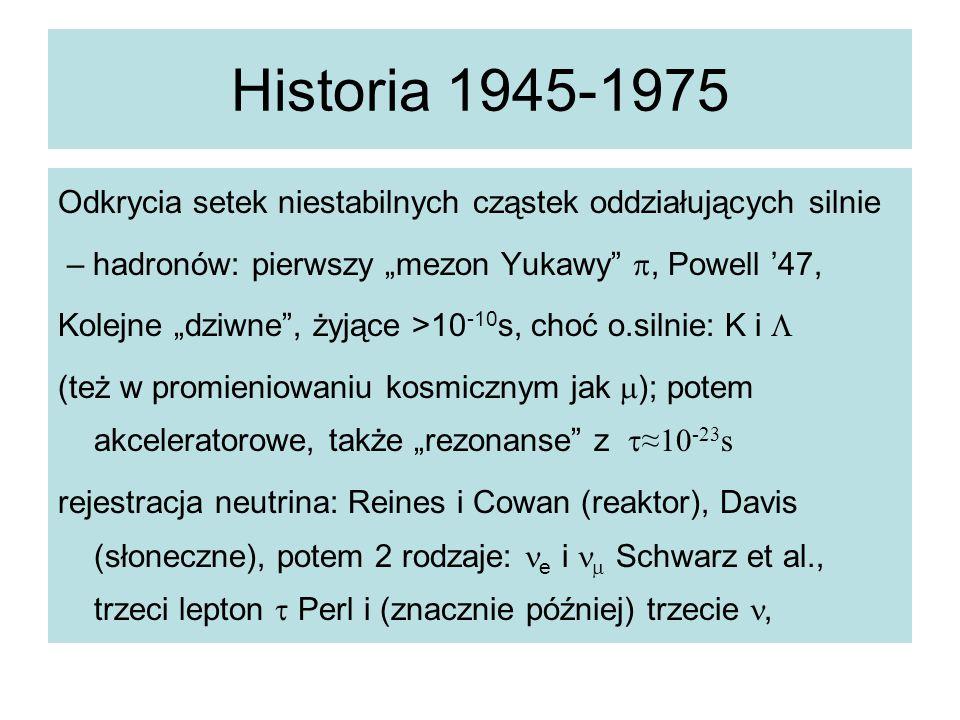 """Historia 1945-1975 Odkrycia setek niestabilnych cząstek oddziałujących silnie – hadronów: pierwszy """"mezon Yukawy"""" , Powell '47, Kolejne """"dziwne"""", żyj"""