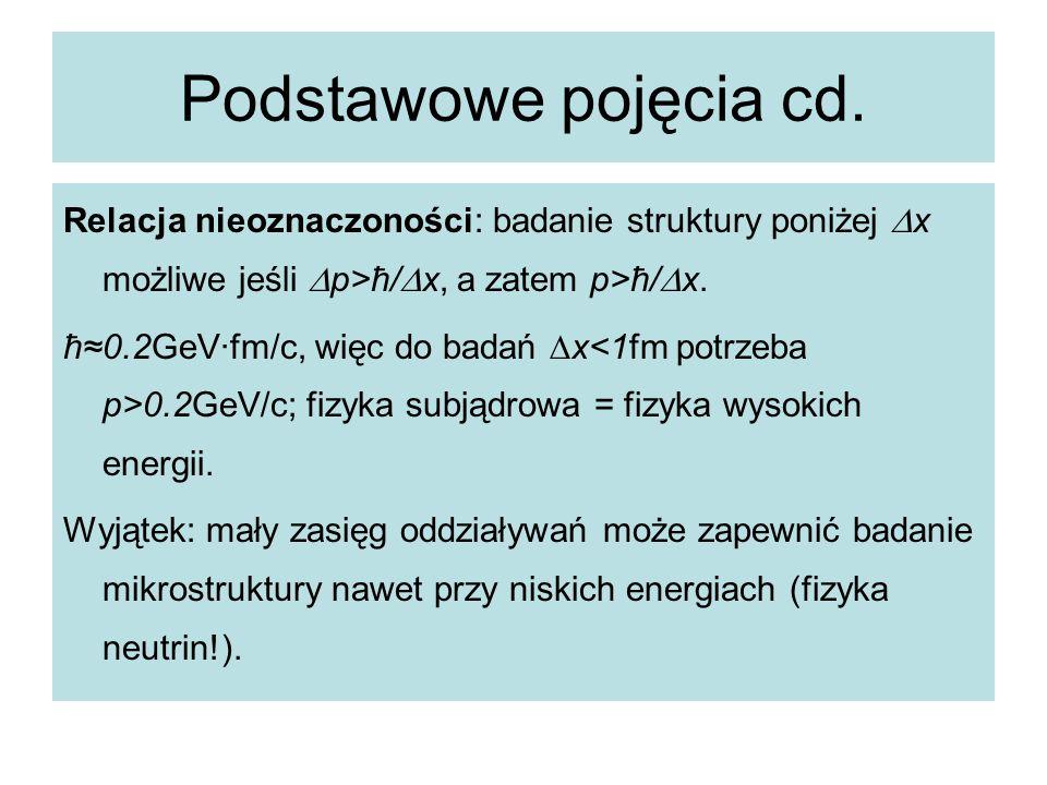 Podstawowe pojęcia cd. Relacja nieoznaczoności: badanie struktury poniżej  x możliwe jeśli  p>ħ/  x, a zatem p>ħ/  x. ħ≈0.2GeV·fm/c, więc do badań