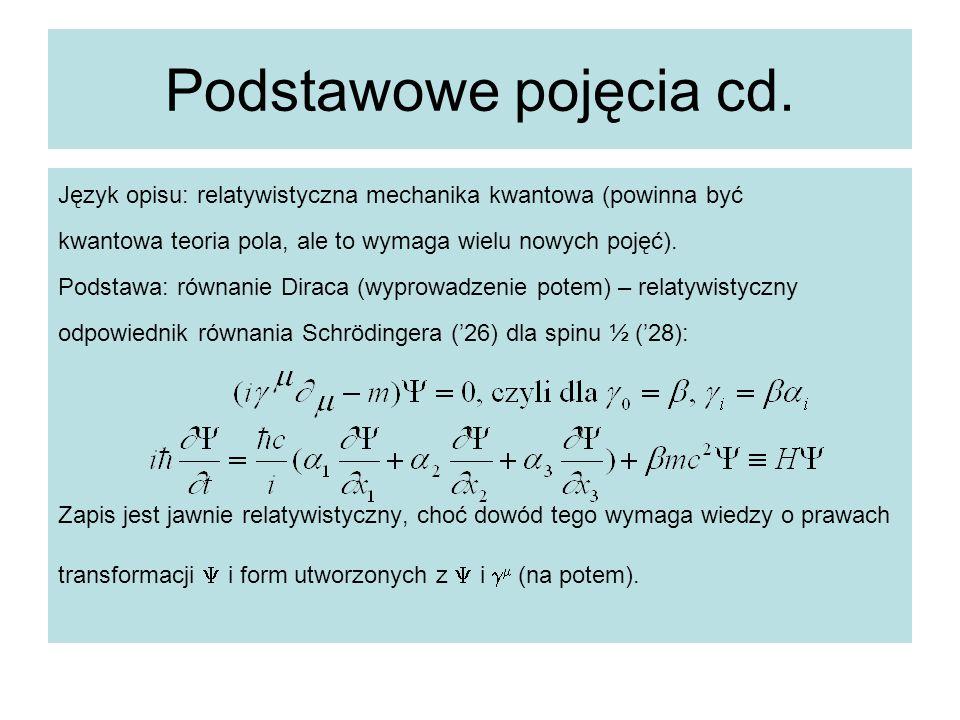 Podstawowe pojęcia cd. Język opisu: relatywistyczna mechanika kwantowa (powinna być kwantowa teoria pola, ale to wymaga wielu nowych pojęć). Podstawa: