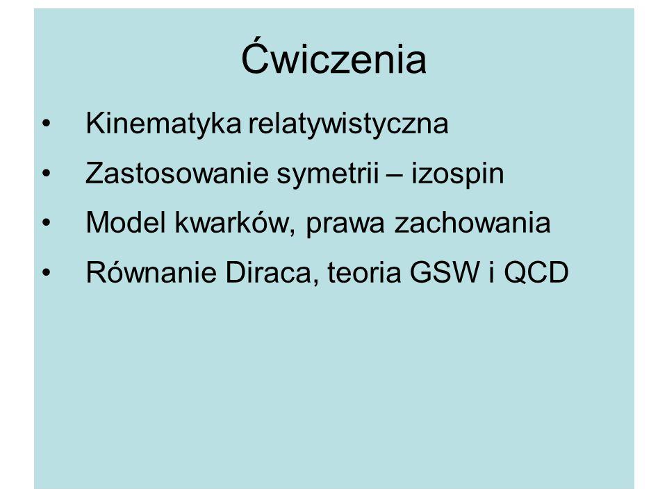 Ćwiczenia Kinematyka relatywistyczna Zastosowanie symetrii – izospin Model kwarków, prawa zachowania Równanie Diraca, teoria GSW i QCD