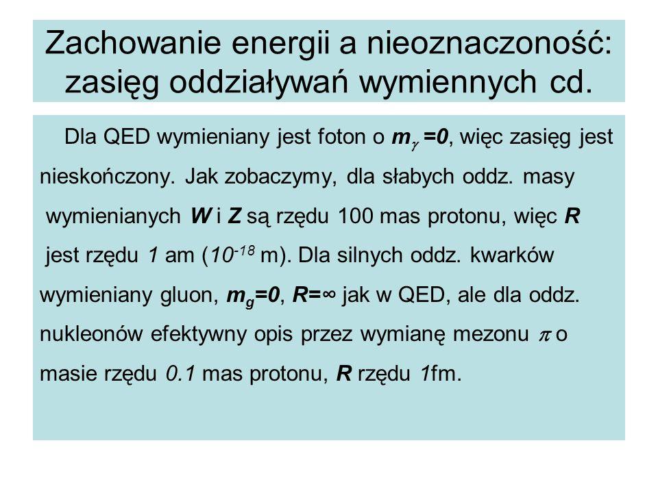 Zachowanie energii a nieoznaczoność: zasięg oddziaływań wymiennych cd. Dla QED wymieniany jest foton o m  =0, więc zasięg jest nieskończony. Jak zoba