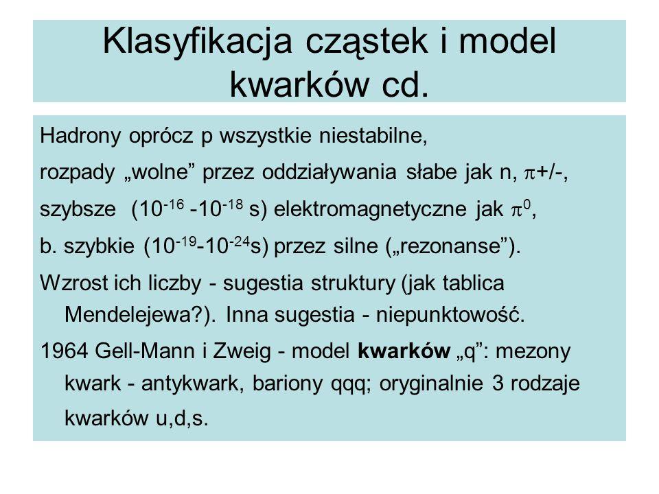 """Klasyfikacja cząstek i model kwarków cd. Hadrony oprócz p wszystkie niestabilne, rozpady """"wolne"""" przez oddziaływania słabe jak n,  +/-, szybsze (10 -"""