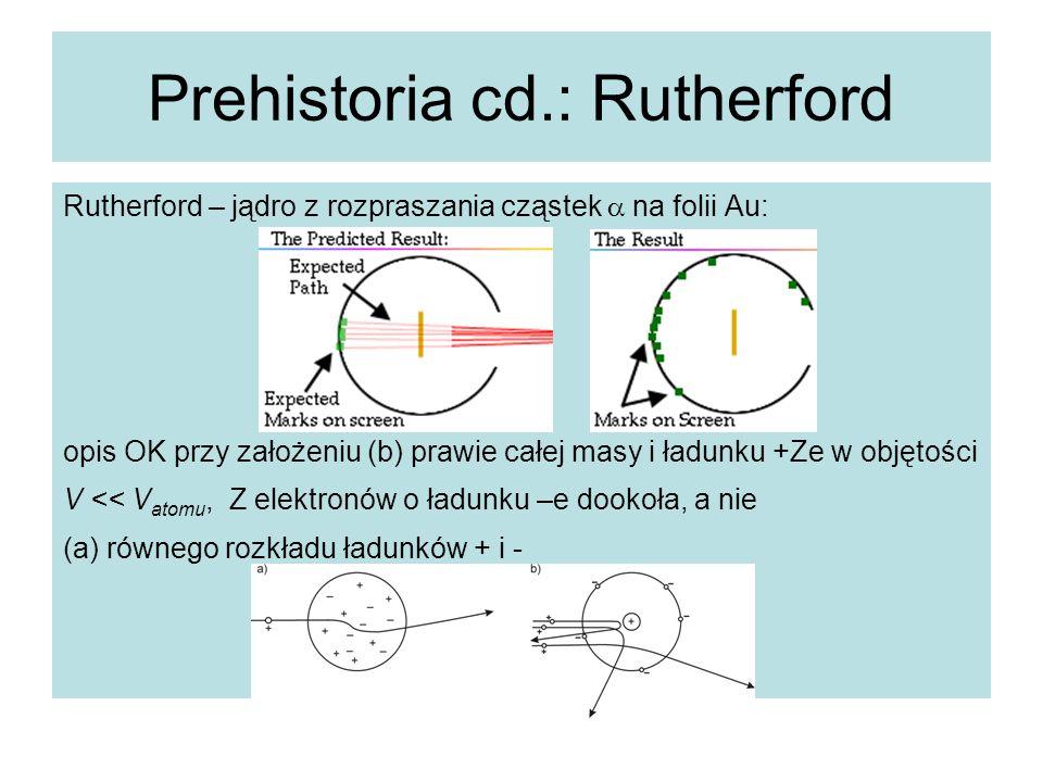 Prehistoria cd.: Rutherford Rutherford – jądro z rozpraszania cząstek  na folii Au: opis OK przy założeniu (b) prawie całej masy i ładunku +Ze w obję