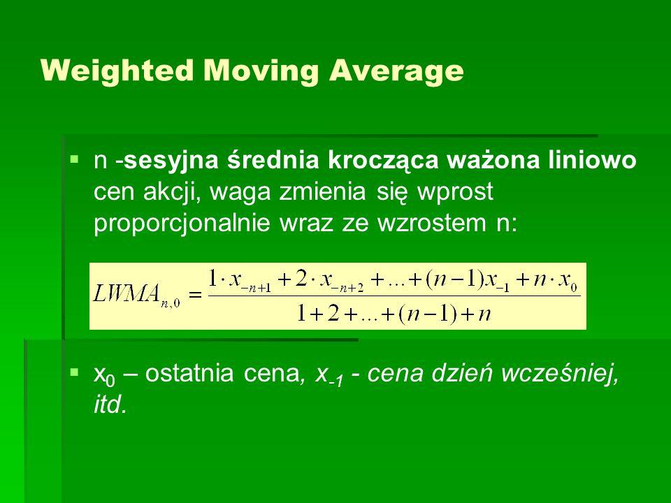 ŚREDNIE KROCZĄCE SMA i LWMA   (bardziej syntetycznie)