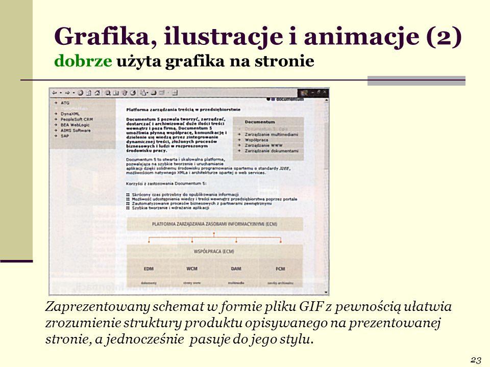 23 Zaprezentowany schemat w formie pliku GIF z pewnością ułatwia zrozumienie struktury produktu opisywanego na prezentowanej stronie, a jednocześnie p