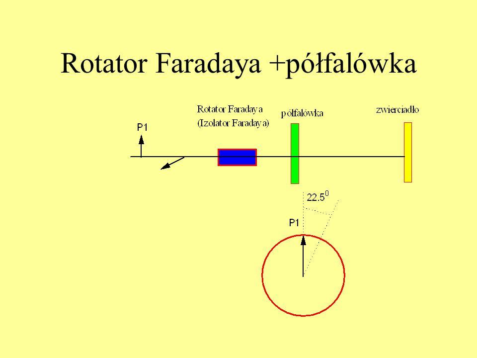 Rotator Faradaya +półfalówka