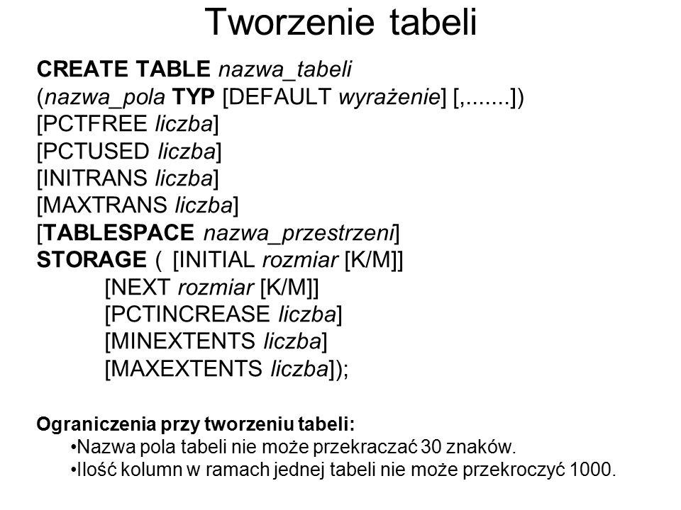 Tworzenie tabeli CREATE TABLE nazwa_tabeli (nazwa_pola TYP [DEFAULT wyrażenie] [,.......]) [PCTFREE liczba] [PCTUSED liczba] [INITRANS liczba] [MAXTRA