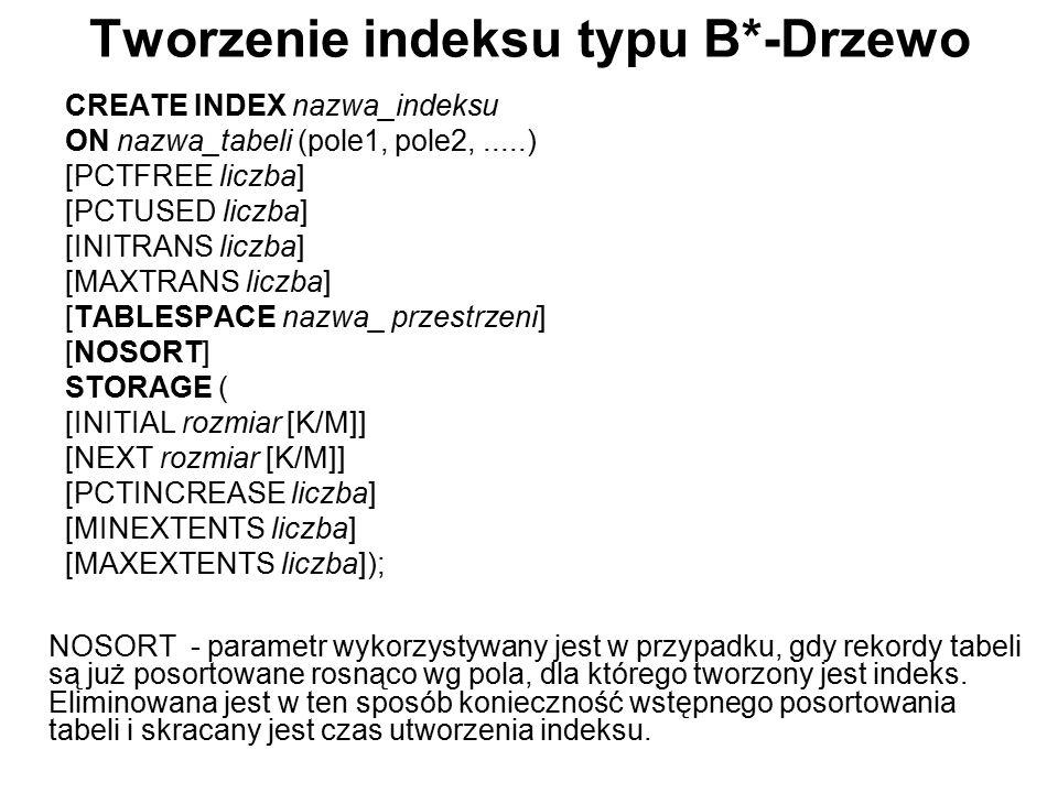 Tworzenie indeksu typu B*-Drzewo CREATE INDEX nazwa_indeksu ON nazwa_tabeli (pole1, pole2,.....) [PCTFREE liczba] [PCTUSED liczba] [INITRANS liczba] [