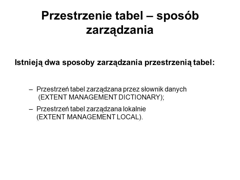 Przestrzenie tabel – sposób zarządzania Istnieją dwa sposoby zarządzania przestrzenią tabel: –Przestrzeń tabel zarządzana przez słownik danych (EXTENT