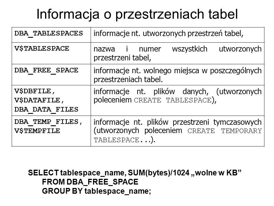 Informacja o przestrzeniach tabel DBA_TABLESPACES informacje nt. utworzonych przestrzeń tabel, V$TABLESPACE nazwa i numer wszystkich utworzonych przes