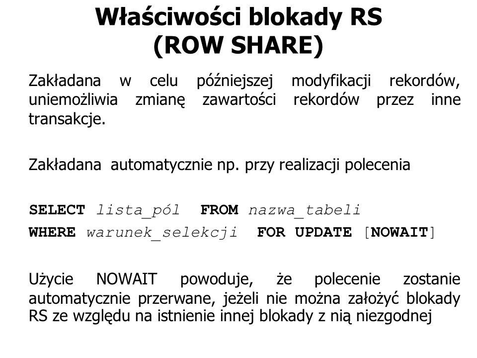 Właściwości blokady RS (ROW SHARE) Zakładana w celu późniejszej modyfikacji rekordów, uniemożliwia zmianę zawartości rekordów przez inne transakcje. Z
