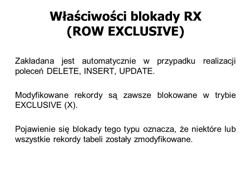 Właściwości blokady RX (ROW EXCLUSIVE) Zakładana jest automatycznie w przypadku realizacji poleceń DELETE, INSERT, UPDATE. Modyfikowane rekordy są zaw