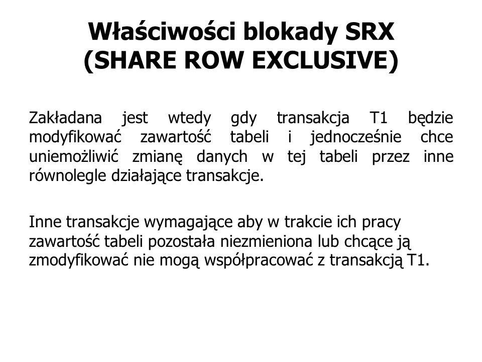 Właściwości blokady SRX (SHARE ROW EXCLUSIVE) Zakładana jest wtedy gdy transakcja T1 będzie modyfikować zawartość tabeli i jednocześnie chce uniemożli