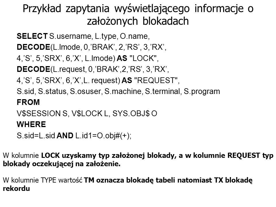 Przykład zapytania wyświetlającego informacje o założonych blokadach SELECT S.username, L.type, O.name, DECODE(L.lmode, 0,'BRAK', 2,'RS', 3,'RX', 4,'S
