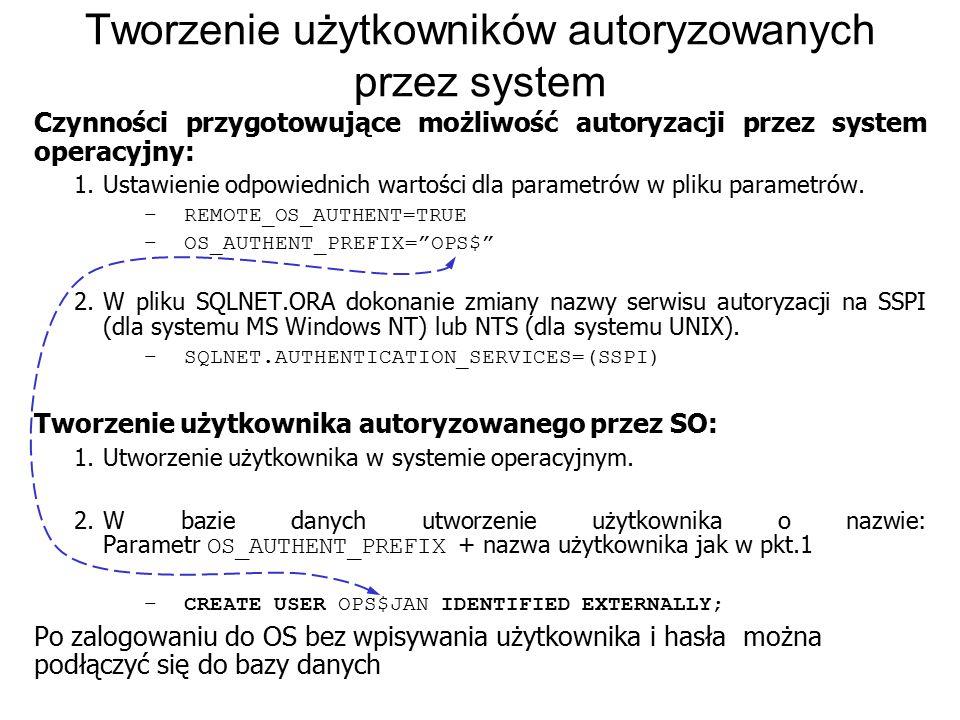 Tworzenie użytkowników autoryzowanych przez system Czynności przygotowujące możliwość autoryzacji przez system operacyjny: 1.Ustawienie odpowiednich w