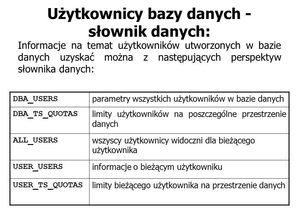 Użytkownicy bazy danych - słownik danych: Informacje na temat użytkowników utworzonych w bazie danych uzyskać można z następujących perspektyw słownik