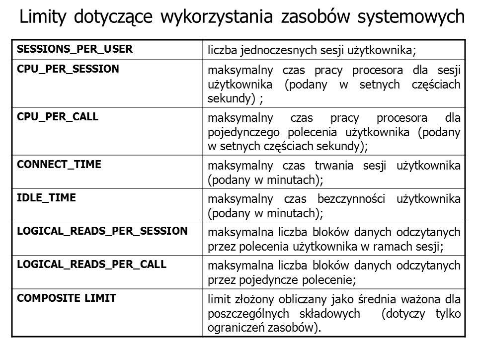 Limity dotyczące wykorzystania zasobów systemowych SESSIONS_PER_USER liczba jednoczesnych sesji użytkownika; CPU_PER_SESSION maksymalny czas pracy pro