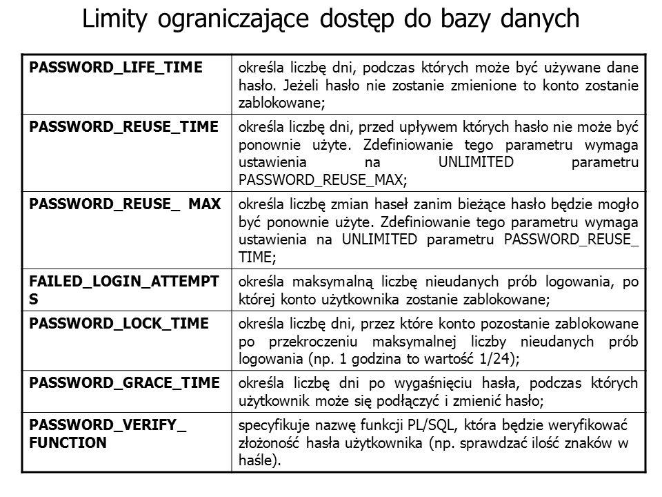 Limity ograniczające dostęp do bazy danych PASSWORD_LIFE_TIMEokreśla liczbę dni, podczas których może być używane dane hasło. Jeżeli hasło nie zostani