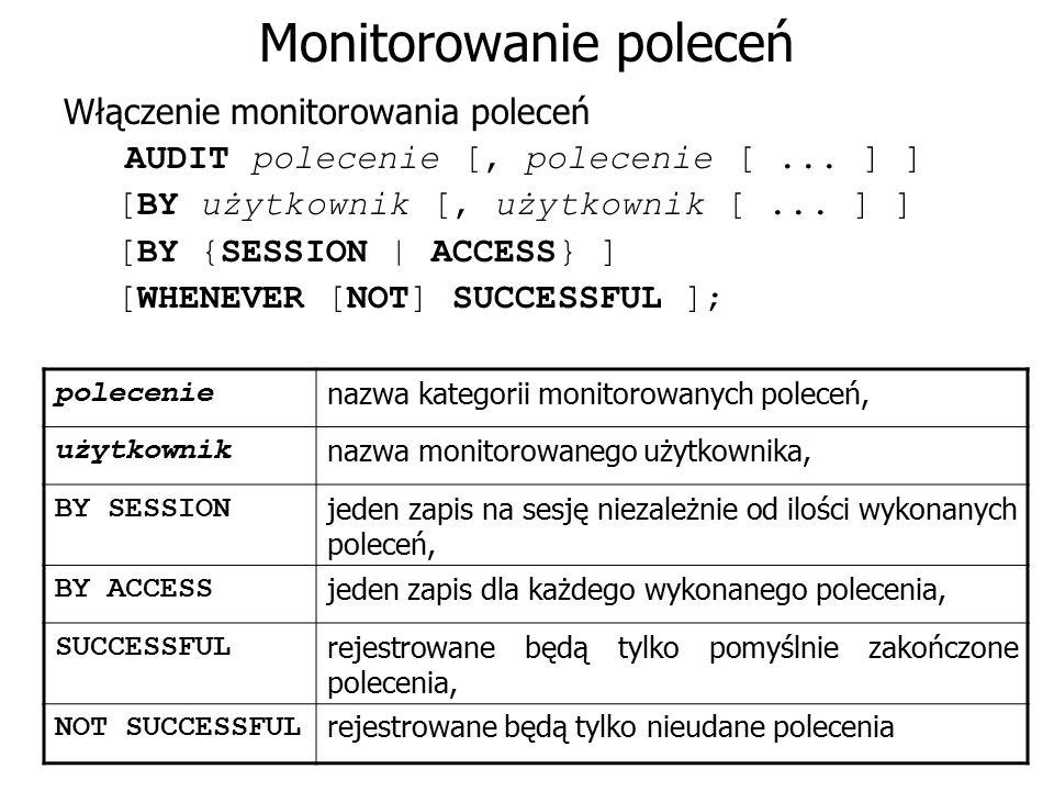 Monitorowanie poleceń Włączenie monitorowania poleceń AUDIT polecenie [, polecenie [... ] ] [BY użytkownik [, użytkownik [... ] ] [BY {SESSION   ACCES
