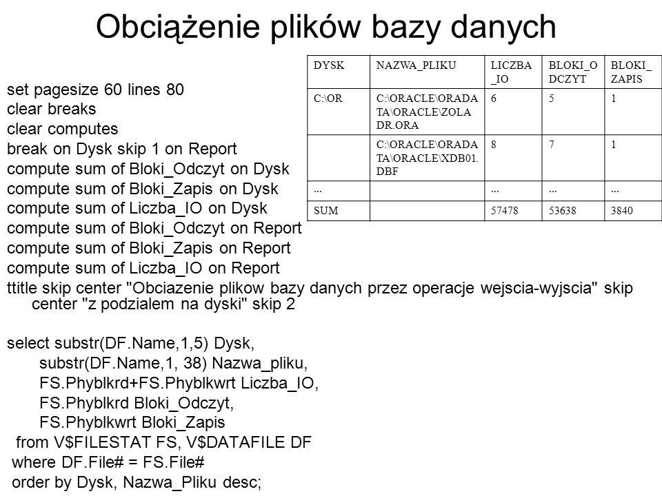 Obciążenie plików bazy danych set pagesize 60 lines 80 clear breaks clear computes break on Dysk skip 1 on Report compute sum of Bloki_Odczyt on Dysk