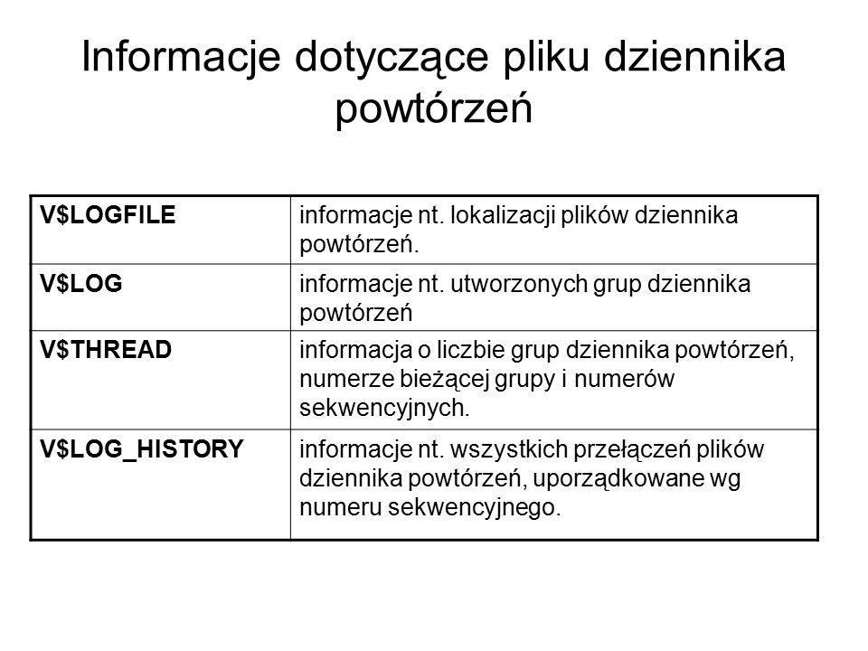 Informacje dotyczące pliku dziennika powtórzeń V$LOGFILEinformacje nt. lokalizacji plików dziennika powtórzeń. V$LOGinformacje nt. utworzonych grup dz