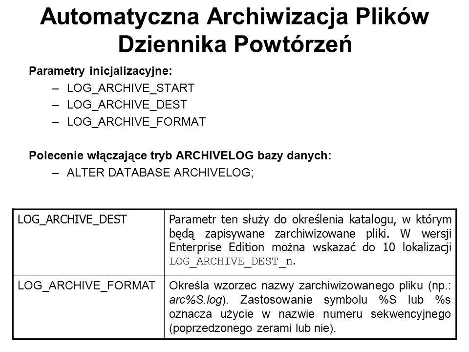Automatyczna Archiwizacja Plików Dziennika Powtórzeń Parametry inicjalizacyjne: –LOG_ARCHIVE_START –LOG_ARCHIVE_DEST –LOG_ARCHIVE_FORMAT Polecenie włą