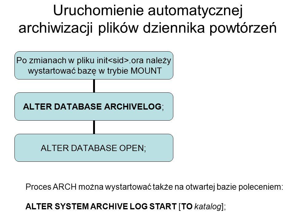 Uruchomienie automatycznej archiwizacji plików dziennika powtórzeń Po zmianach w pliku init.ora należy wystartować bazę w trybie MOUNT ALTER DATABASE