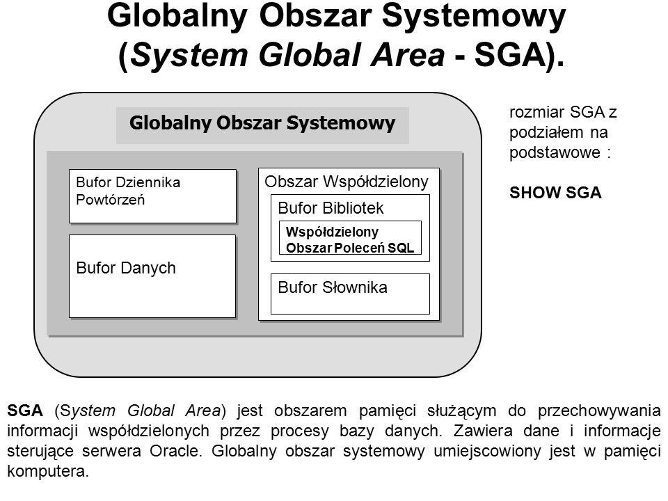 Globalny Obszar Systemowy (System Global Area - SGA). Globalny Obszar Systemowy Obszar Współdzielony Bufor Bibliotek Bufor Słownika Współdzielony Obsz