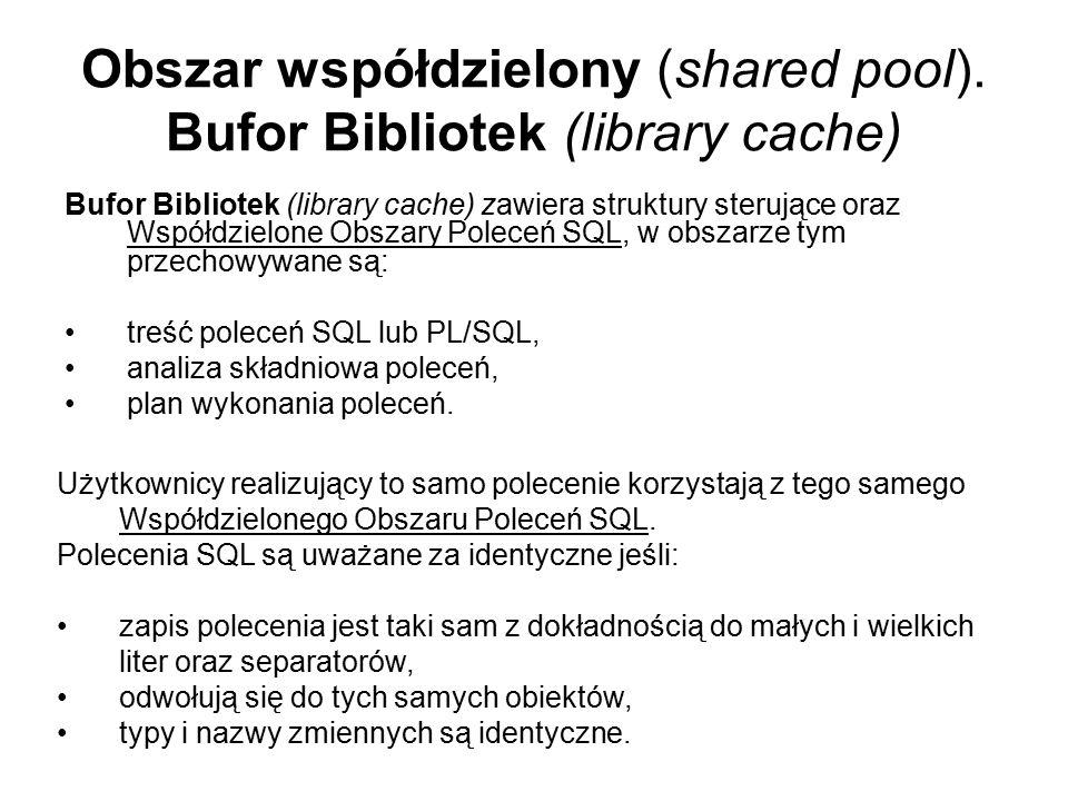 Obszar współdzielony (shared pool). Bufor Bibliotek (library cache) Bufor Bibliotek (library cache) zawiera struktury sterujące oraz Współdzielone Obs