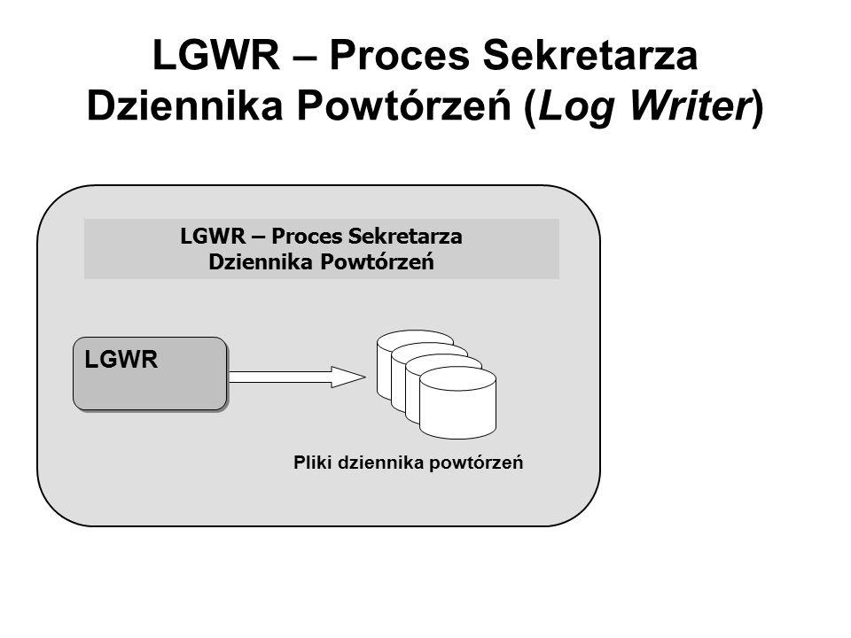 LGWR – Proces Sekretarza Dziennika Powtórzeń (Log Writer) LGWR – Proces Sekretarza Dziennika Powtórzeń LGWR Pliki dziennika powtórzeń
