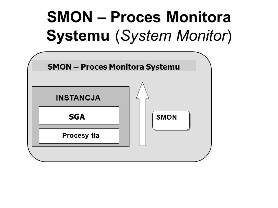 SMON – Proces Monitora Systemu (System Monitor) SMON – Proces Monitora Systemu SMON INSTANCJA SGA Procesy tła