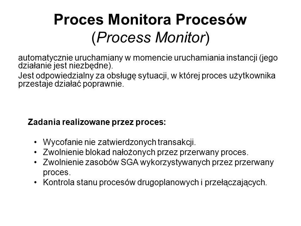 Proces Monitora Procesów (Process Monitor) automatycznie uruchamiany w momencie uruchamiania instancji (jego działanie jest niezbędne). Jest odpowiedz
