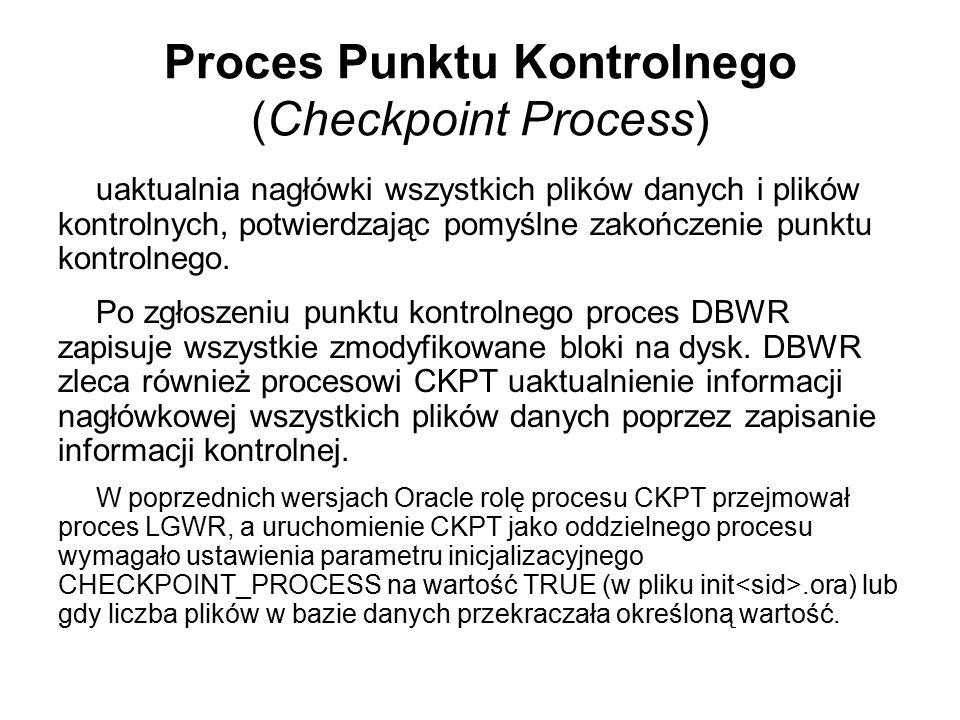 Proces Punktu Kontrolnego (Checkpoint Process) uaktualnia nagłówki wszystkich plików danych i plików kontrolnych, potwierdzając pomyślne zakończenie p