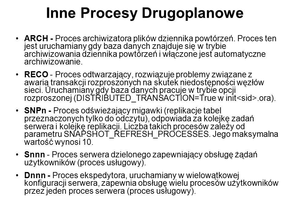 Inne Procesy Drugoplanowe ARCH - Proces archiwizatora plików dziennika powtórzeń. Proces ten jest uruchamiany gdy baza danych znajduje się w trybie ar