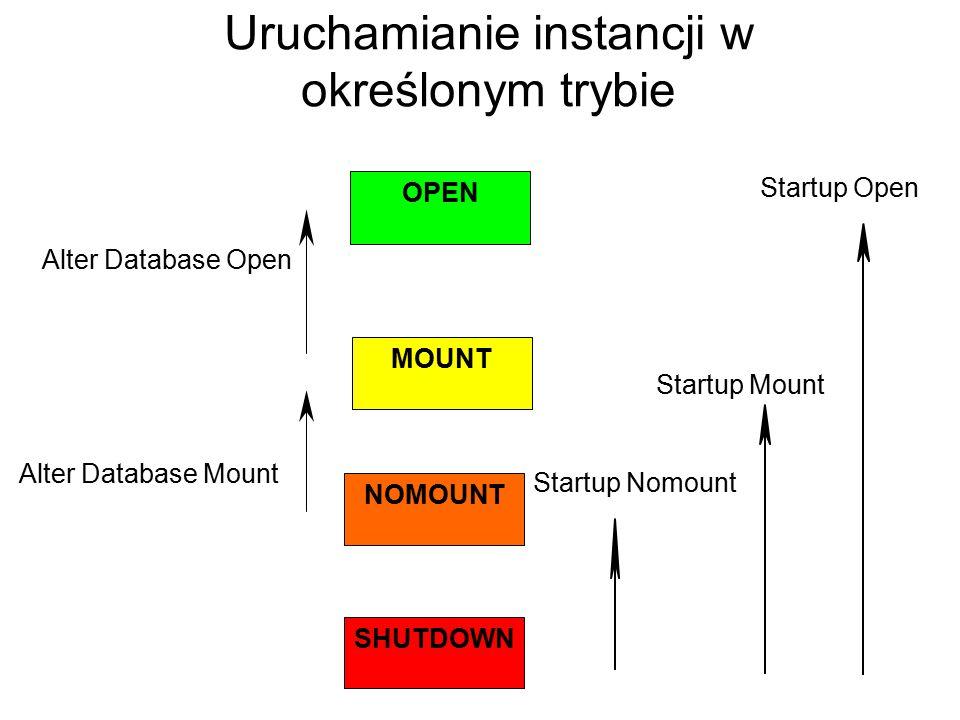Uruchamianie instancji w określonym trybie OPEN Startup Nomount Startup Mount Startup Open Alter Database Mount MOUNT NOMOUNT Alter Database Open SHUT