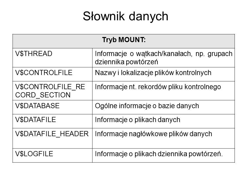 Słownik danych Tryb MOUNT: V$THREADInformacje o wątkach/kanałach, np. grupach dziennika powtórzeń V$CONTROLFILENazwy i lokalizacje plików kontrolnych