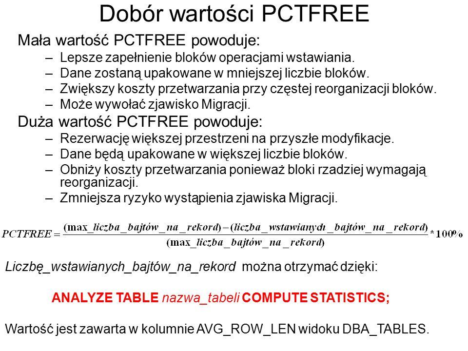 Dobór wartości PCTFREE Mała wartość PCTFREE powoduje: –Lepsze zapełnienie bloków operacjami wstawiania. –Dane zostaną upakowane w mniejszej liczbie bl