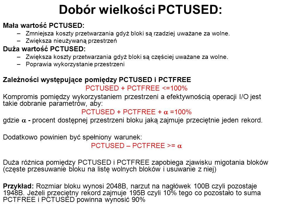 Dobór wielkości PCTUSED: Mała wartość PCTUSED: –Zmniejsza koszty przetwarzania gdyż bloki są rzadziej uważane za wolne. –Zwiększa nieużywaną przestrze